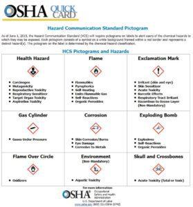 Hazcom OSHA